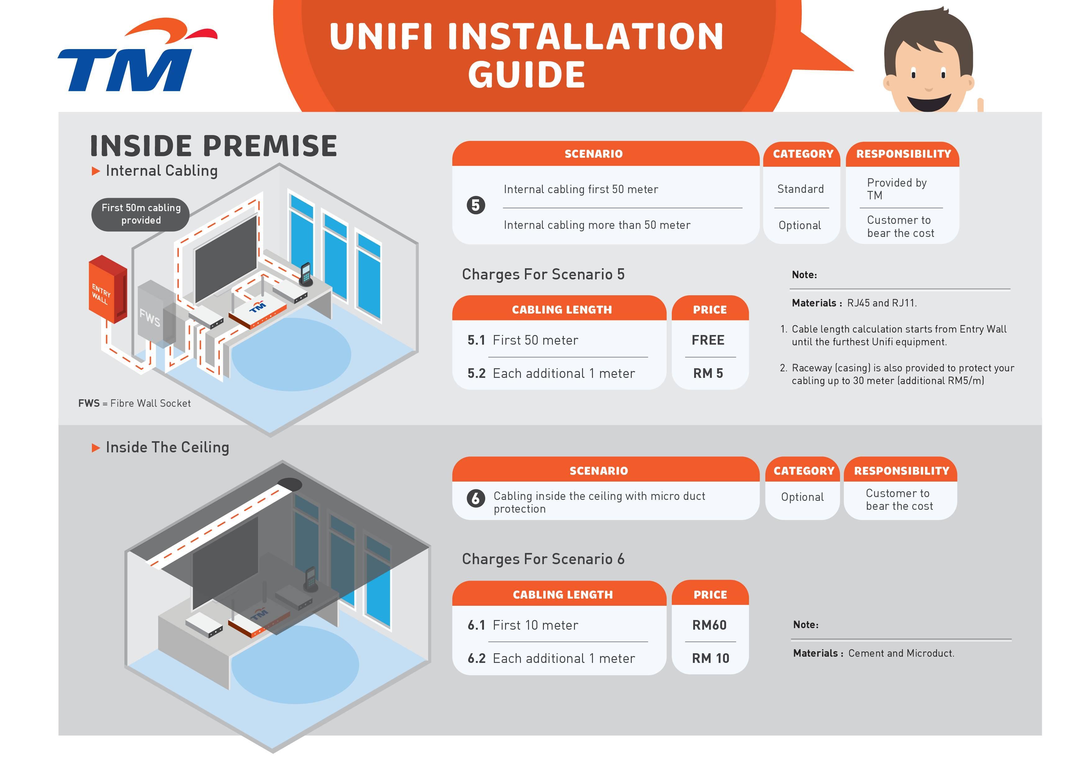 tm unifi installation guide multicom computer enterprise service panel wiring diagram